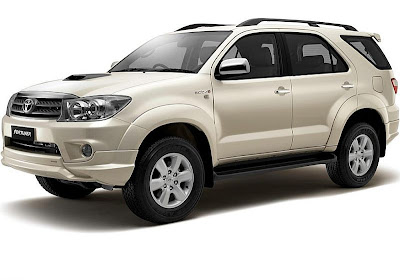 Toyota Fortuner Price In India