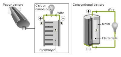 Vendum battery diagram