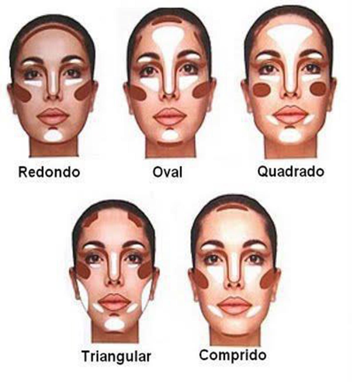 Профессиональный макияж что нужно