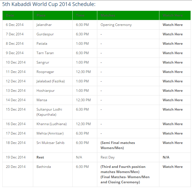 5th Kabaddi World Cup 2014 Schedule