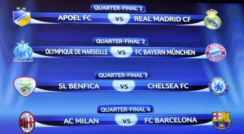 News Update Champions League And Europa League Quarter Final