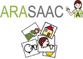 Materiales ARASAAC