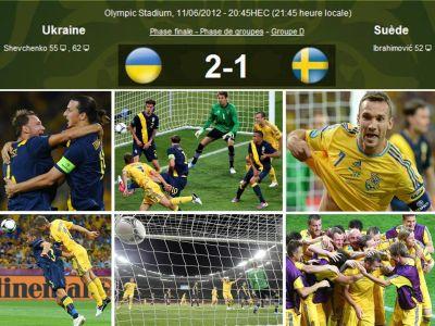 ### Giải Túc Cầu Euro 2012 ### Ukraine+ThuyDien-2-1-Vntvnd