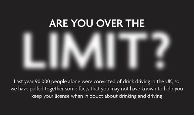 Image: Are You Over The Limit? #infographic
