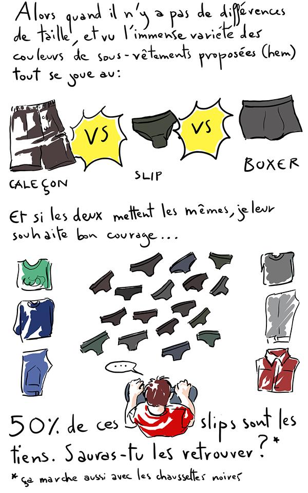 caleçon vs slip vs boxer