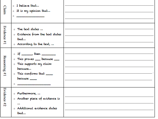 Rubric for compare and contrast essay 5th grade