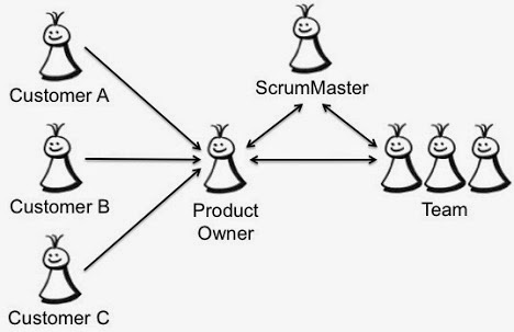 agile software development with scrum pdf download