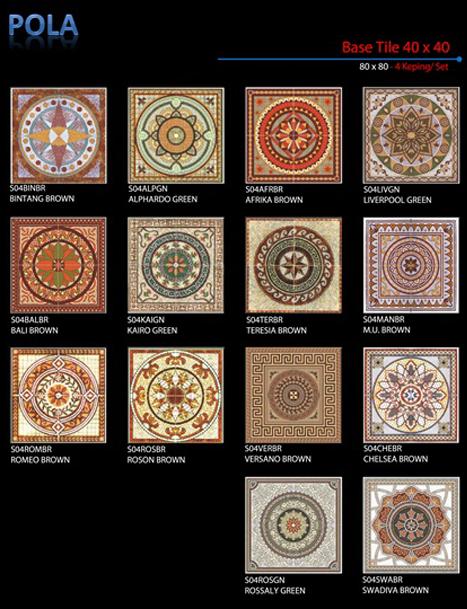 ... | keramik | Pvc | Semen | Proyek Murah.: Pola keramik lantai Milano
