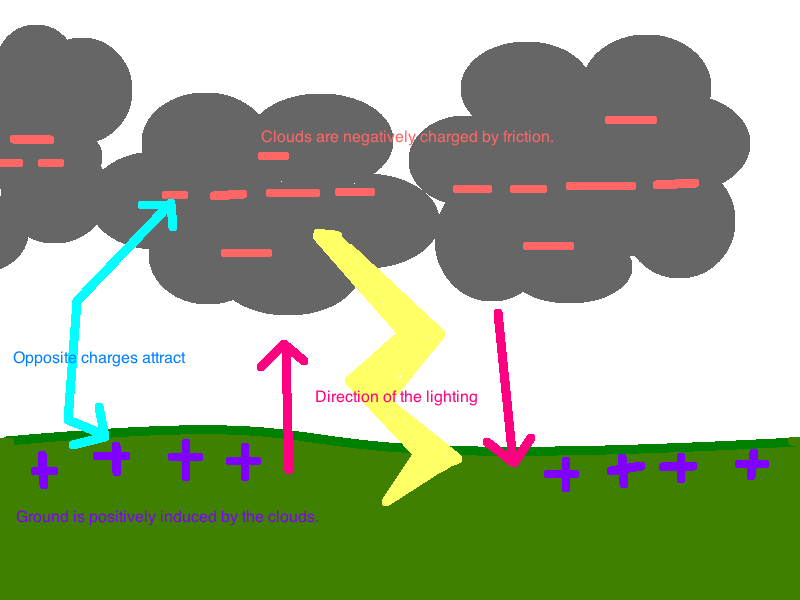 insulators examples