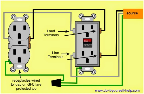 Wiring Diagram For Gfci Outlet : Nec gfci breaker diagram receptacle to