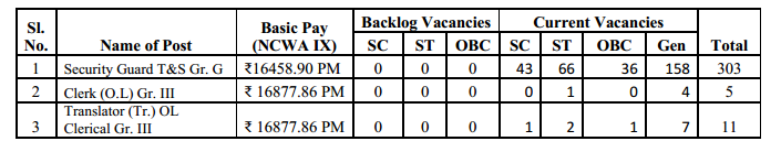 MCL Recruitment 2014