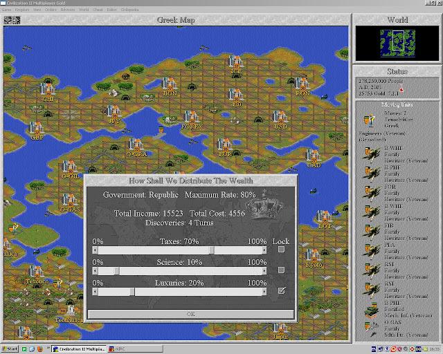 Civilization 2 - Budget Distribution Screenshot