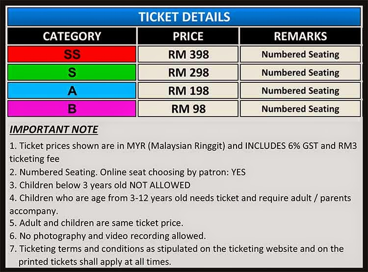 Ticket Price for Live Spectacle Naruto Malaysia