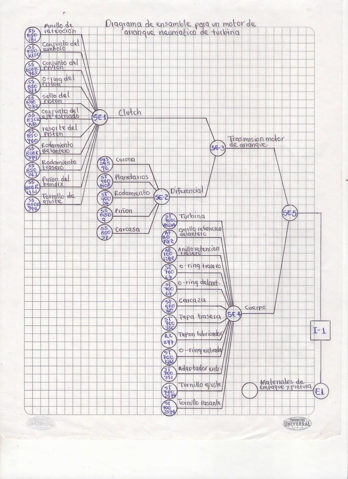 Distribucion De Planta  Diagramas De Ensamble