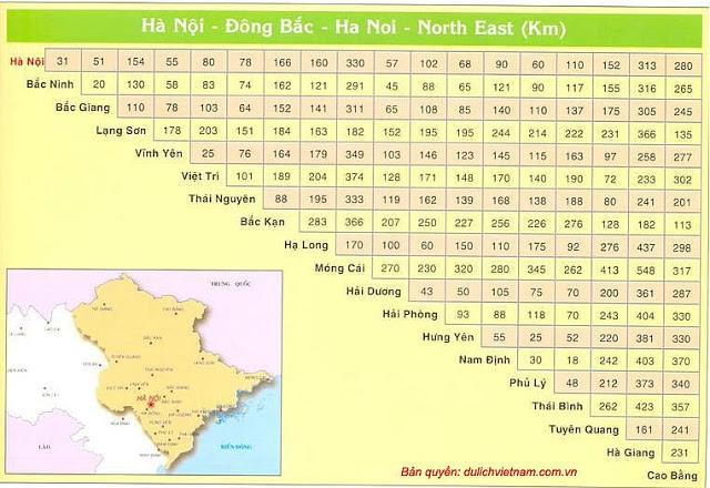 Khoảng cách giữa các tỉnh Đông Bắc