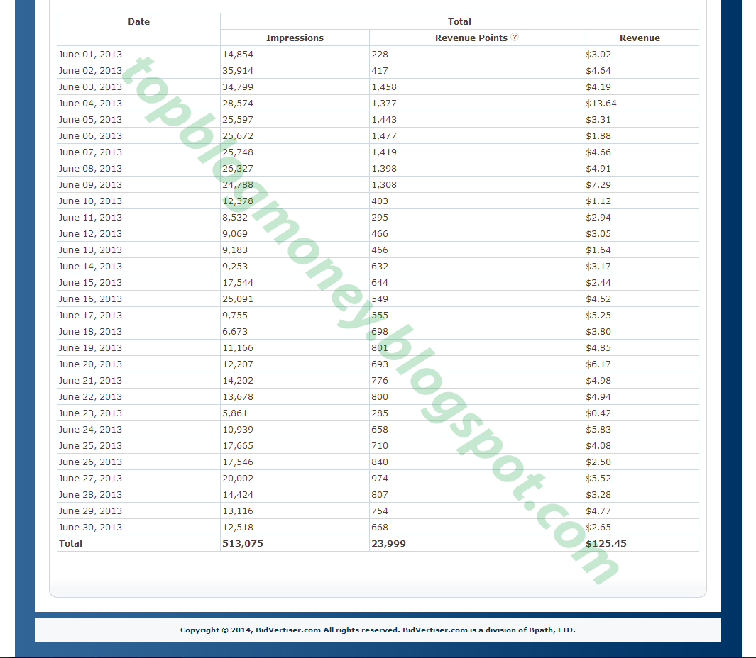 BidVertiser Earnings Screenshot June 2013
