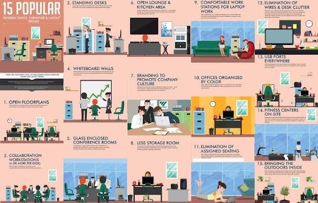 15 Popular Modern Office furniture trends