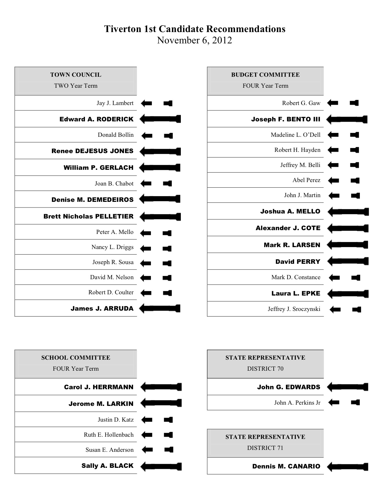 mock ballot template