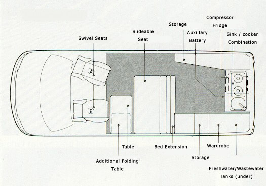 The Volkswagen VW Westfalia T4 Transporter California Coach Camper