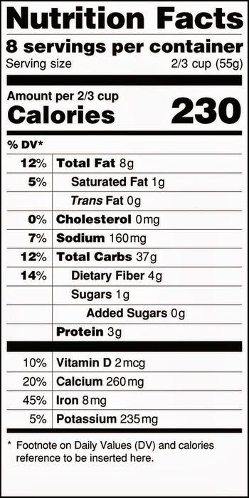 Food Label Change
