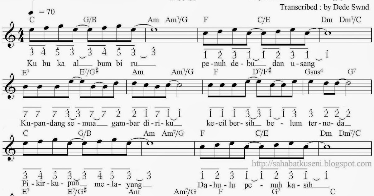 lirik lagu bunda melly goeslaw dan not angka untuk belajar terbaru ...