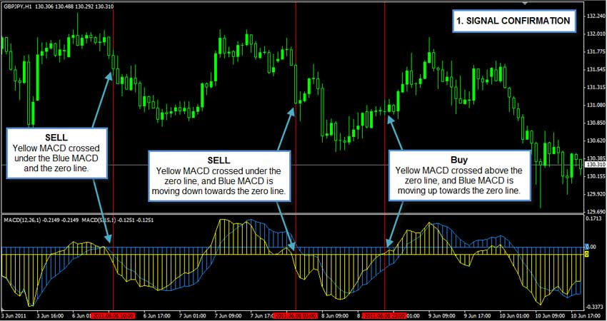 Forex systems that work