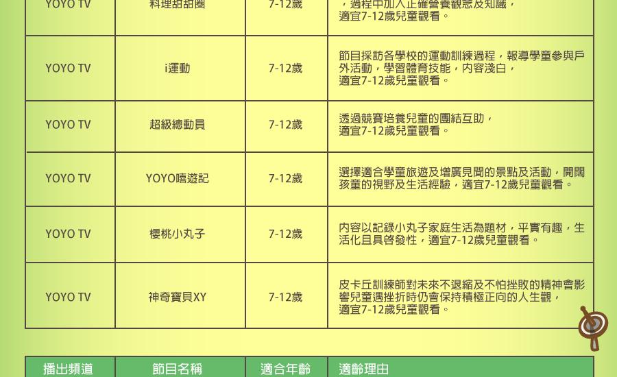 v02 1 19 - 評選制度