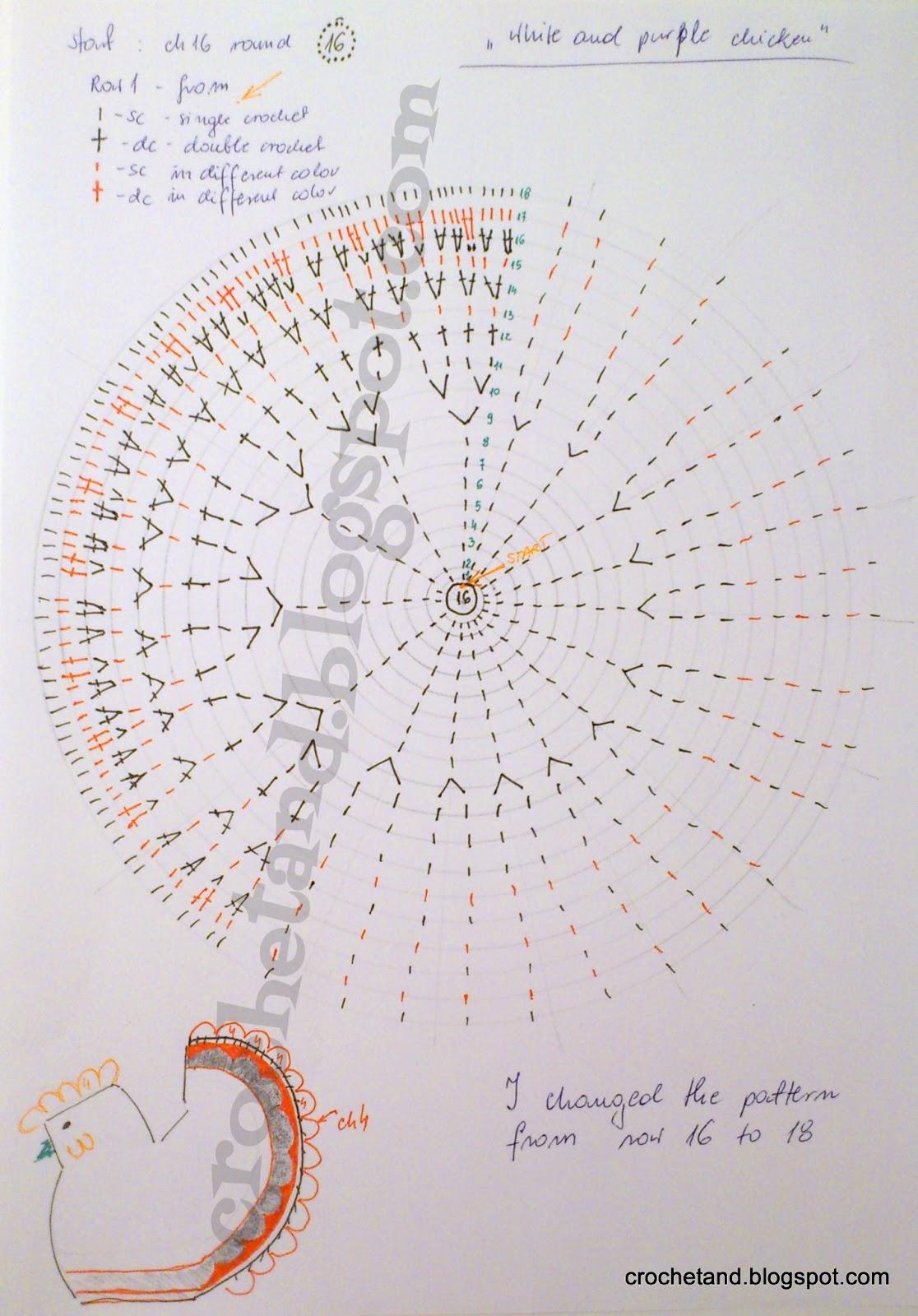 wzór szydełkowa kurka wielkanocna