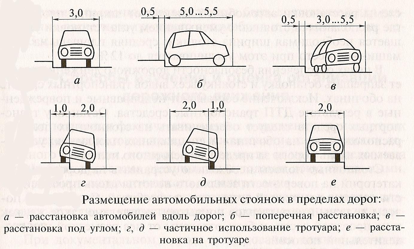 Колодца от попадания нежелательных предметов и для безопасности пешеходов и транспорта