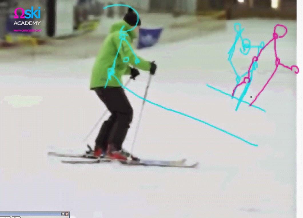 Биомеханика в горных лыжах Горнолыжный инструктор в Австрии