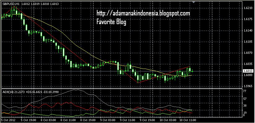 Forex video game