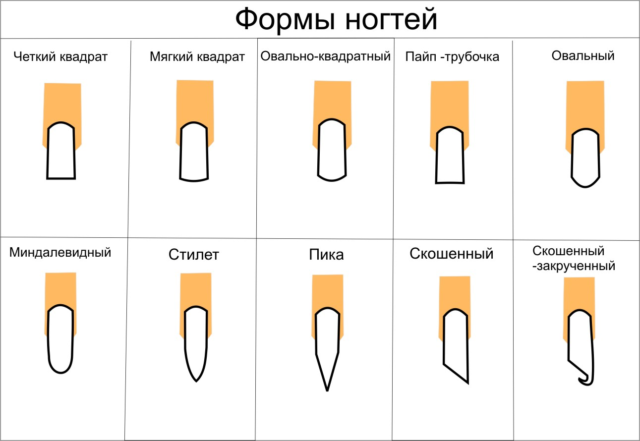 Название дизайна для ногтей