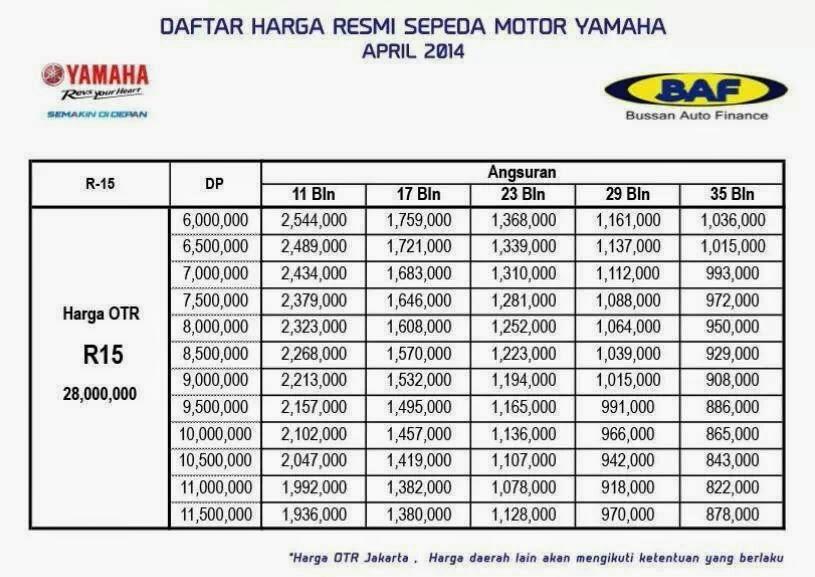 otoasia.net - Booking online Yamaha YZF-R15 sudah bisa diakses secara online, namun sayang beberapa kali coba akses gagal. Dan untuk pemesan ini juga terbatas untuk 1.500 orang.