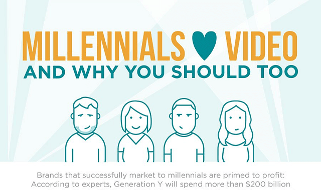 Millennials Love Video (And Why You Should Too)