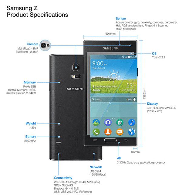 Tizen Phone - Samsung Z