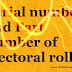 How/Where to find PART number and Serial number of Electoral roll ?