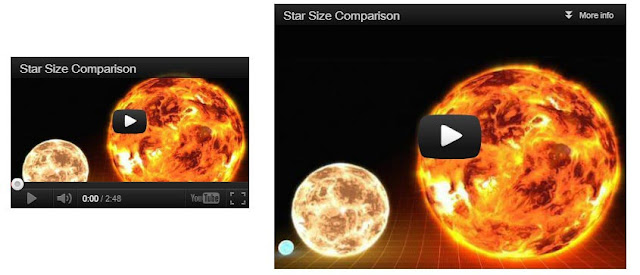 Change the size of visualization the videos on our blog entries in Blogger