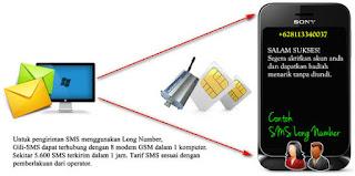 Keygen gili SMS murah