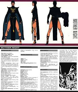 Madre Noche (ficha marvel comics)