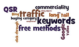 Keyword Research Using Free Methods