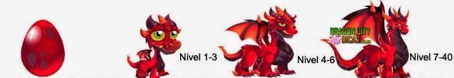 Dragão Vermelho Profundo