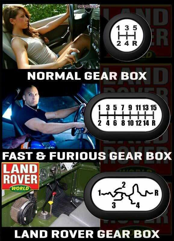 Fast And Furious Gear vs Fast Furious Gear Box