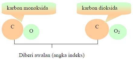 Angka dalam Bahasa Yunani