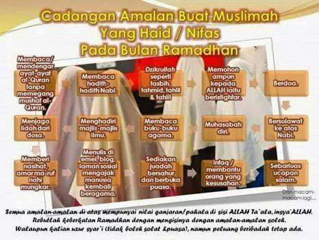Cadangan amalan buat muslimah