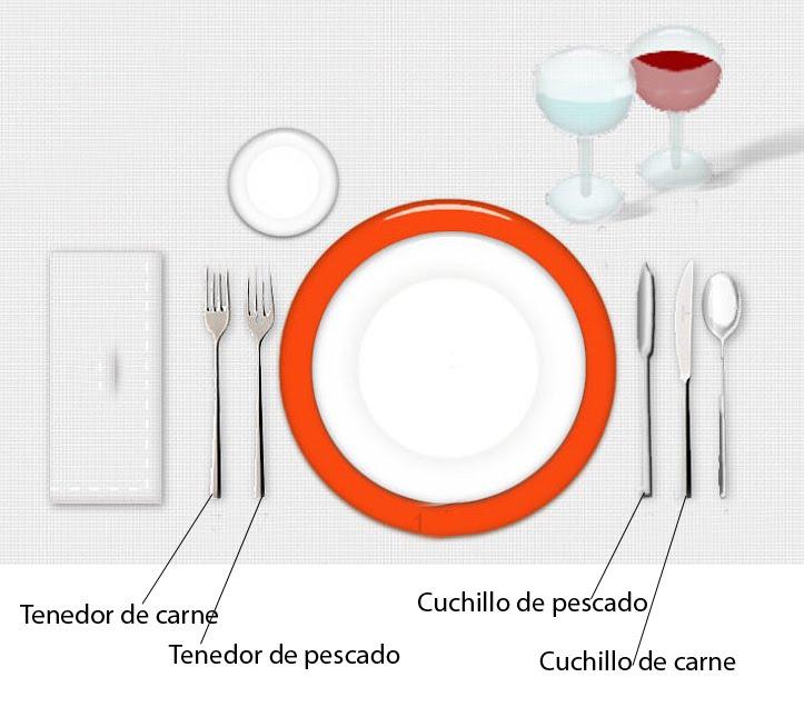 Cocinando en mi casa de la colocaci n de los cubiertos for Orden de los cubiertos en la mesa