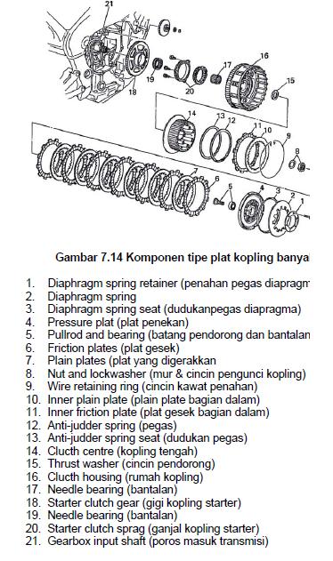 tipe kopling sepeda motor