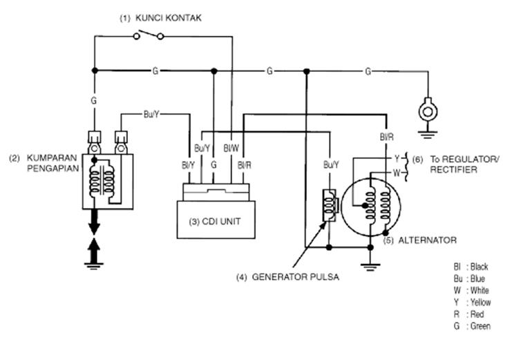 Sistem Pengapian Sepeda Motor Yamaha Vega