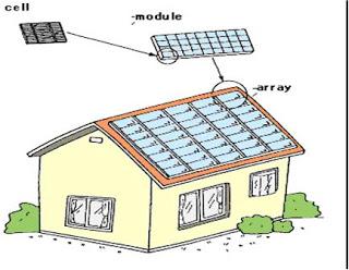 genset tenaga surya