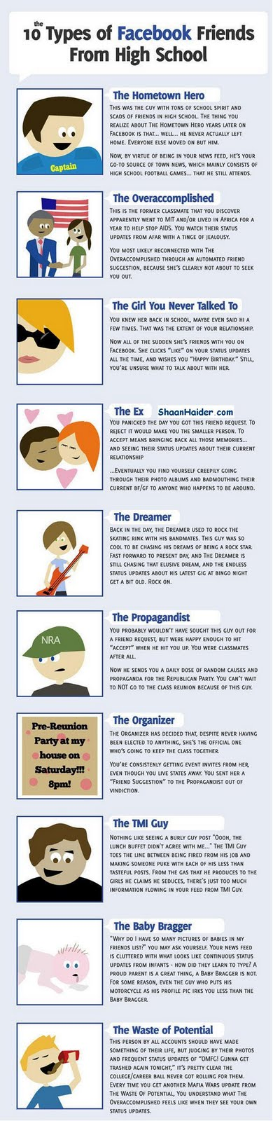 10 Types Of Facebook Friends From School (Infographic) - www.ShaanHaider.com