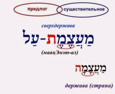 изучение иврита с нуля видео